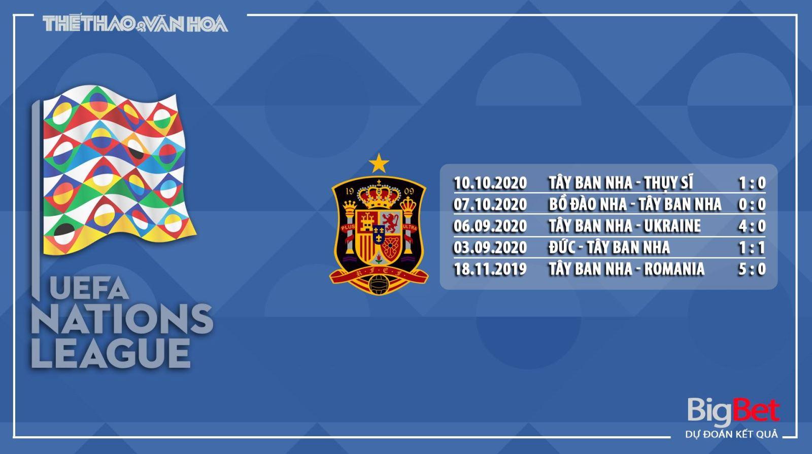 Ukraine vs Tây Ban Nha, soi kèo Ukraine vs Tây Ban Nha, nhận định Ukraine vs Tây Ban Nha, dự đoán Ukraine vs Tây Ban Nha, trực tiếp Ukraine vs Tây Ban Nha, UEFA Nations League