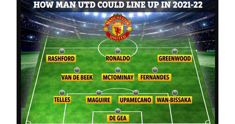 MU, manchester united, cristiano ronaldo, cavani, martial, solskjaer, juventus, đội hình, bóng đá, lịch thi đấu, rashford