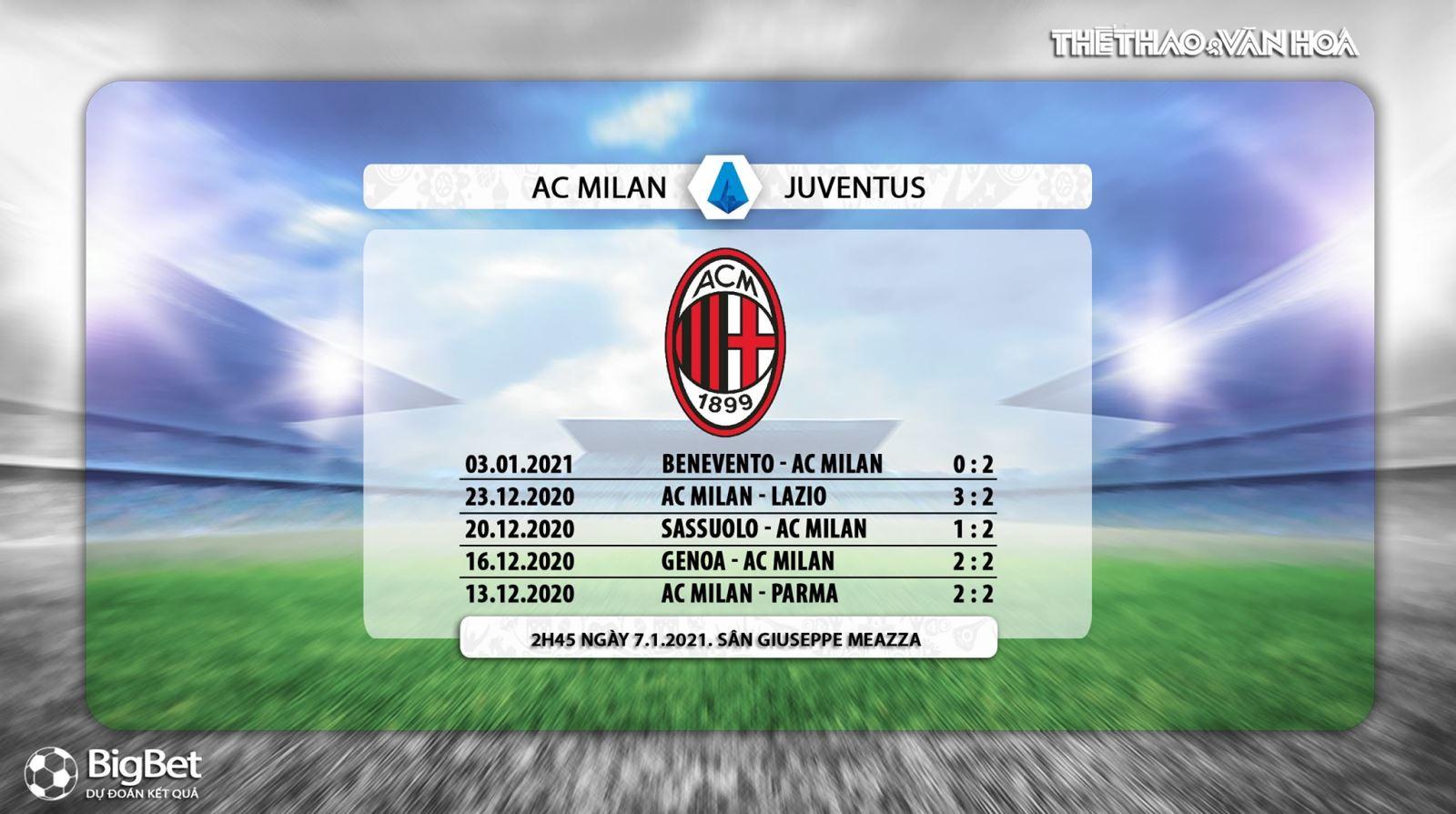 Soi kèo AC Milan vs Juventus, AC Milan vs Juventus, ac milan, juventus, bóng đá, soi kèo bóng đá, trực tiếp bóng đá, lịch thi đấu, nhận định