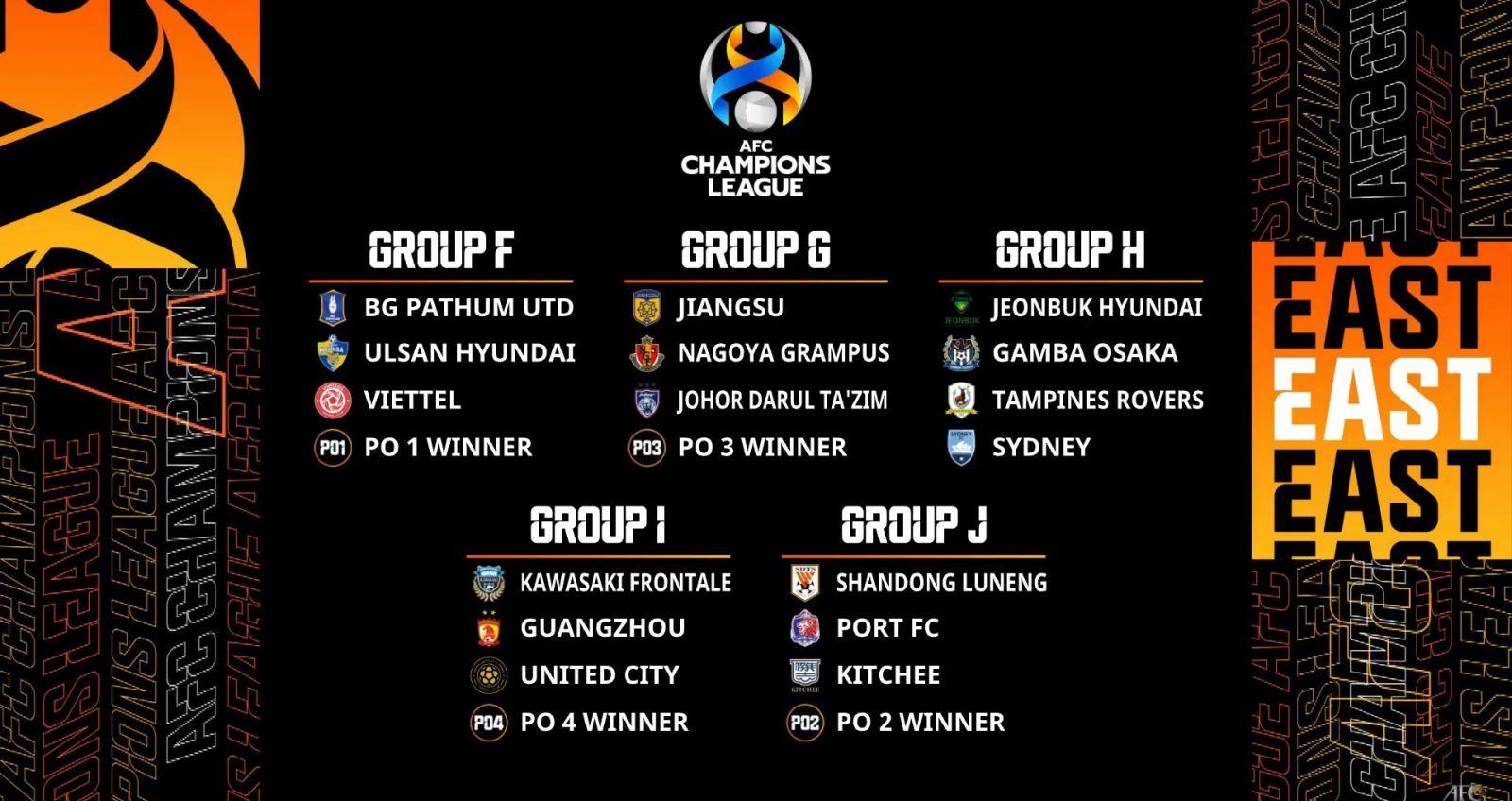 AFC Champions League, Cúp C1 châu Á, Viettel, viettel fc, bốc thăm AFC Champions League
