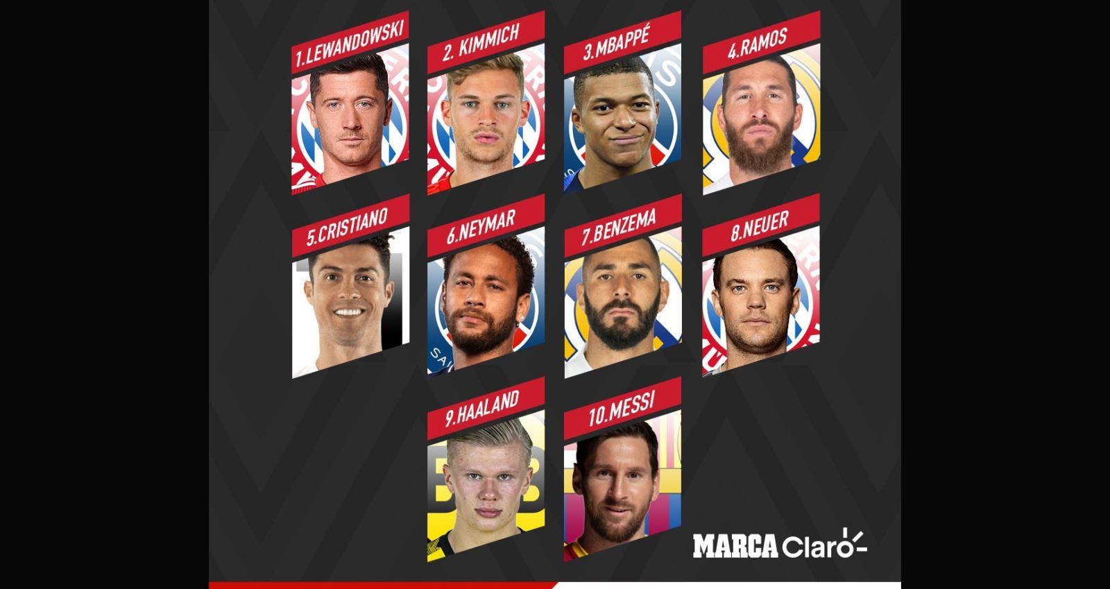 MU, manchester united, bóng đá, bong da, aston villa, lịch thi đấu, erling haaland, harry kane, Messi, lionel messi