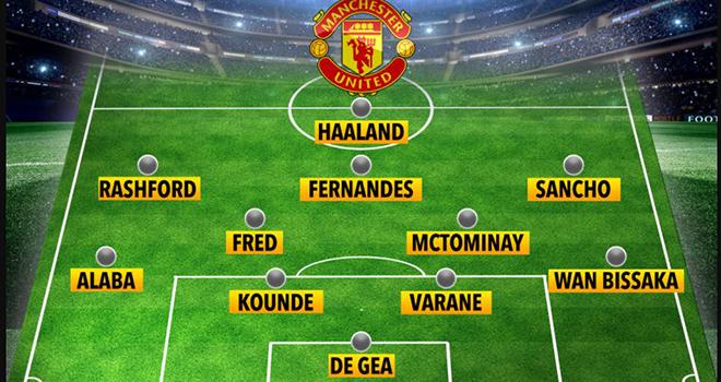 MU, manchester united, bóng đá, lịch thi đấu, trực tiếp bóng đá, Erling Haaland, Jules Kounde, Raphael Varane, Jadon Sancho, David Alaba
