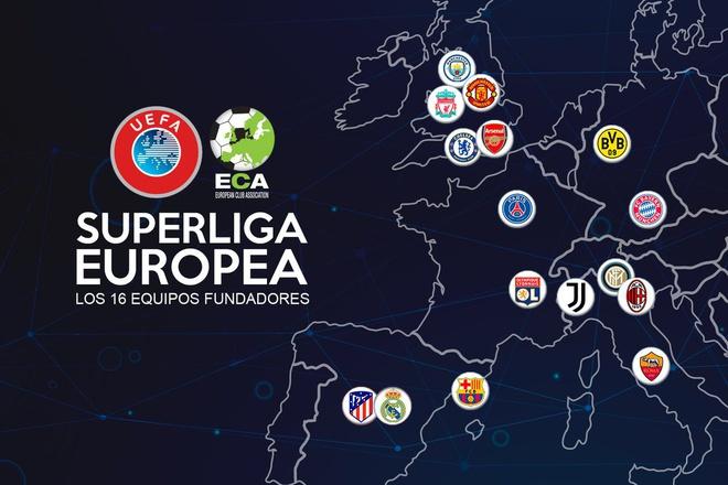 Super League, thành lập Super League, MU, Liverpool, Man City, Arsenal, Chelsea, Spurs, Inter Milan, AC Milan, Juventus, FC Barcelona, Real Madrid, Atlético Madrid