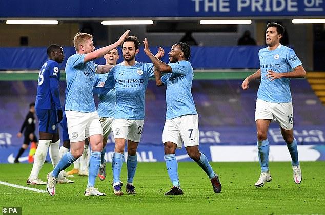 Man City vô địch Ngoại hạng Anh, Man City vô địch sớm, kết quả bóng đá Ngoại hạng Anh, ket qua bong da Anh, bảng xếp hạng Ngoại hạng Anh, bảng xếp hạng bóng đá Anh