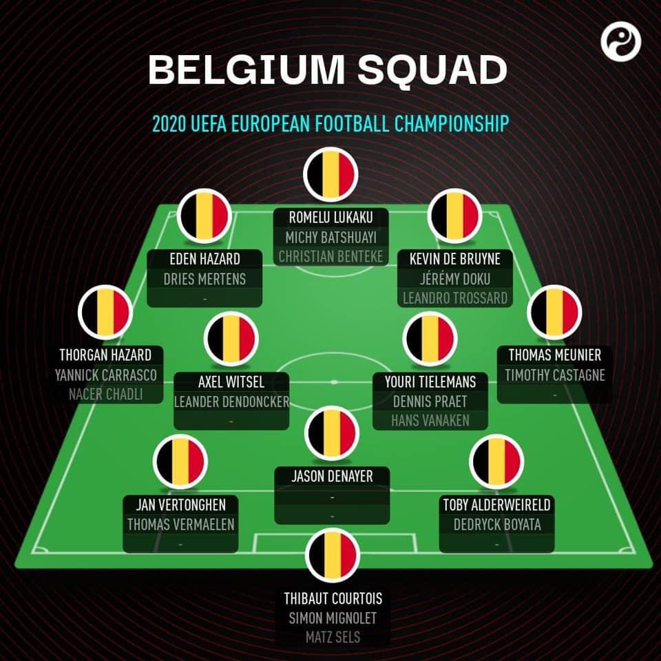 Danh sách các ĐTQG dự VCK EURO, Dách sách các đội tuyển đá VCK EURO 2021, doi tuyen Anh, dt Ý, Doi tuyen Tay Ban Nha, ĐT Đức, danh sách các đội tuyển dự EURO