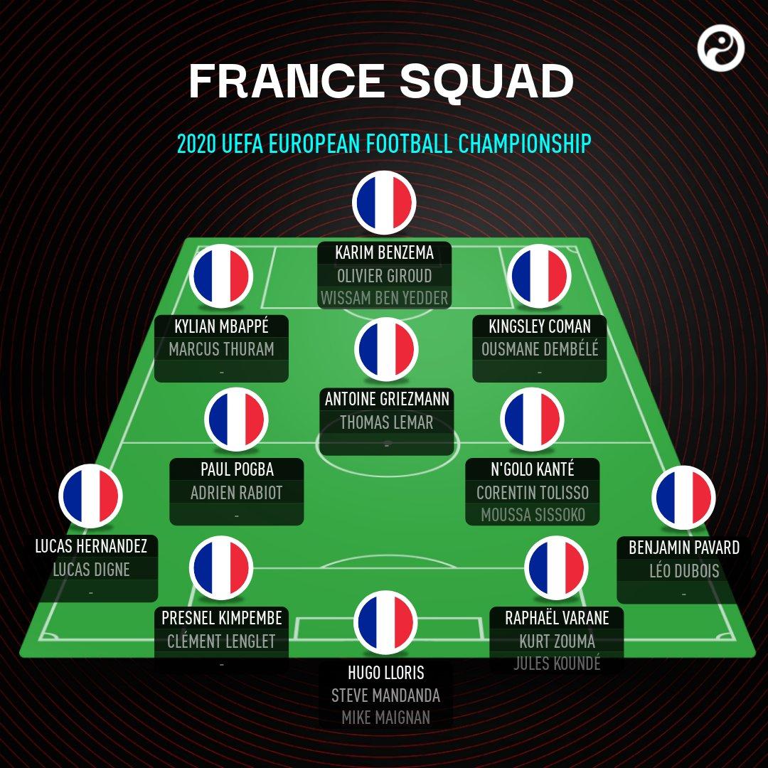 EURO 2020, EURO, danh sách đội tuyển, danh sách cầu thủ, lịch thi đấu EURO 2020, trực tiếp EURO 2020
