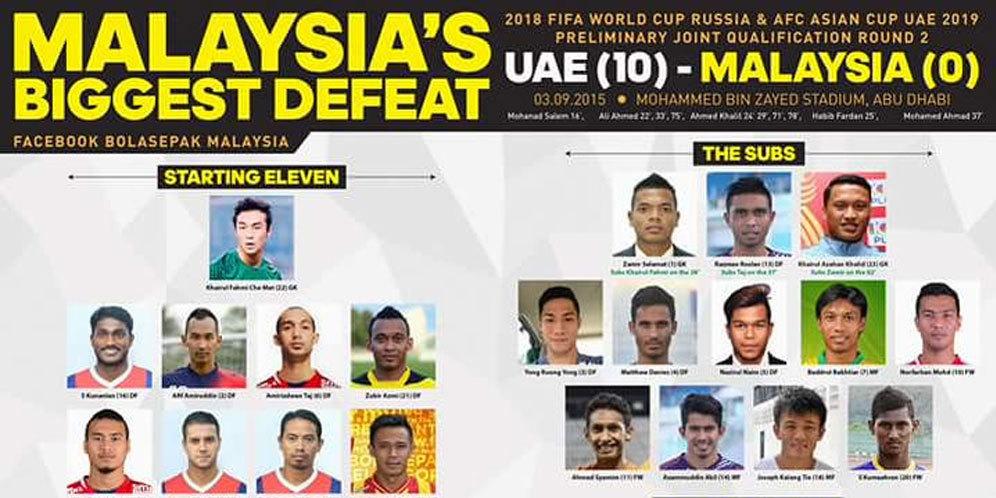 Trực tiếp bóng đá UAE vs Malaysia, VTV6, Vòng loại World Cup 2022, BXH bảng G, UAE đấu với Malaysia, trực tiếp UAE vs Malaysia, đội tuyển Việt Nam, lịch thi đấu bóng đá