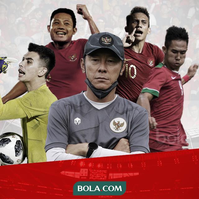 truc tiep bong da, Thái Lan vs Indonesia, vtv6, vtv5, trực tiếp bóng đá hôm nay, Thái Lan đấu với Indonesia, xem bóng đá trực tuyến, bóng đá việt nam, world cup 2022