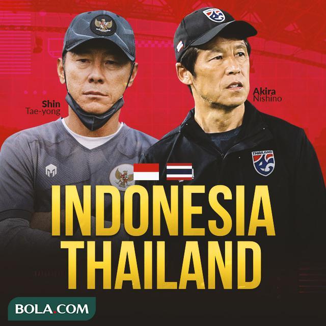 Keo nha cai, soi kèo nhà cái, Thái Lan vs Indonesia, kèo bóng đá, vòng loại World Cup 2022, VTV6, VTV5, trực tiếp bóng đá, Thái Lan đấu với Indonesia, trực tiếp bóng đá