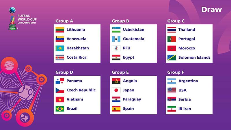 bóng đá, futsal, futsal Việt Nam, Việt Nam chung bảng Brazil, Brazil, tin bóng đá, kết quả bốc thăm Futsal World Cup 2021, FIFA Futsal World Cup 2021, Lithuania, futsal Việt Nam tới World Cup 2021