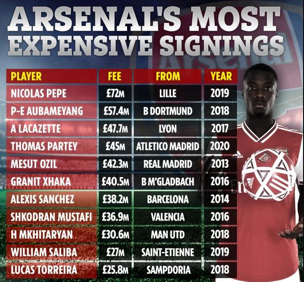 bóng đá, Ben White, Arsenal, trực tiếp bóng đá, lịch thi đấu, chuyển nhượng, pháo thủ