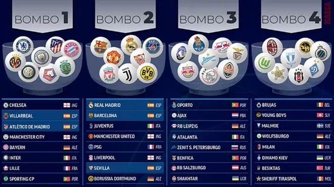 bốc thăm Cúp C1, trực tiếp bốc thăm, kết quả bốc thăm, Cúp C1, vòng bảng Champions league, MU, Real Madrid, Barca, Juventus, Milan, Bayern, Liverpool, Man City, Chelsea