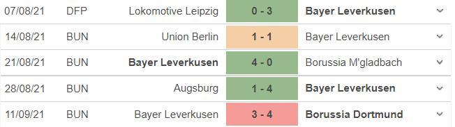Leverkusen vs Ferencvaros, kèo nhà cái, soi kèo Bayer Leverkusen vs Ferencvaros, nhận định bóng đá, keo nha cai, nhan dinh bong da, kèo bóng đá, tỷ lệ kèo, Cúp C2, C2