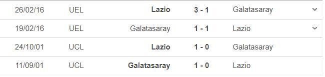 Galatasaray vs Lazio, kèo nhà cái, soi kèo Galatasaray vs Lazio, nhận định bóng đá, keo nha cai, nhan dinh bong da, kèo bóng đá, Galatasaray, Lazio, tỷ lệ kèo, Cúp C2