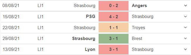 Strasbourg vs Metz, kèo nhà cái, soi kèo Strasbourg vs Metz, nhận định bóng đá, Strasbourg, Metz, keo nha cai, nhan dinh bong da, Ligue 1, kèo bóng đá, bóng đá Pháp