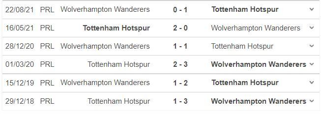 Wolves vs Tottenham, kèo nhà cái, soi kèo Wolves vs Tottenham, nhận định bóng đá, keo nha cai, nhan dinh bong da, kèo bóng đá, Wolves, Tottenham, Cúp Liên đoàn Anh