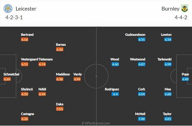 truc tiep bong da, Leicester vs Burnley, k+, k+pm, trực tiếp bóng đá hôm nay, Leicester, Burnley, trực tiếp bóng đá, ngoại hạng anh, xem bóng đá trực tiếp