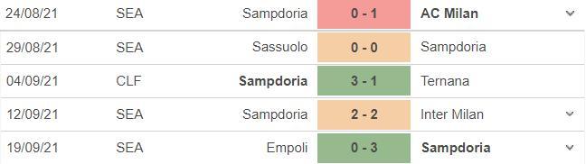 Sampdoria vs Napoli, kèo nhà cái, soi kèo Sampdoria vs Napoli, nhận định bóng đá, keo nha cai, nhan dinh bong da, kèo bóng đá, Sampdoria, Napoli, bóng đá Ý Serie A