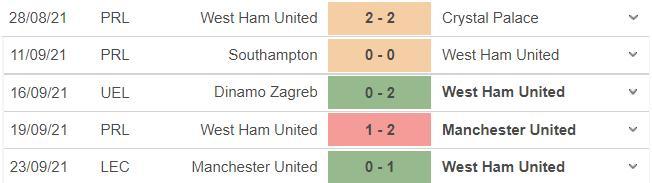truc tiep bong da, Leeds vs West Ham, k+, k+ns, trực tiếp bóng đá hôm nay, Leeds, West Ham, trực tiếp bóng đá, ngoại hạng anh, xem bóng đá trực tiếp