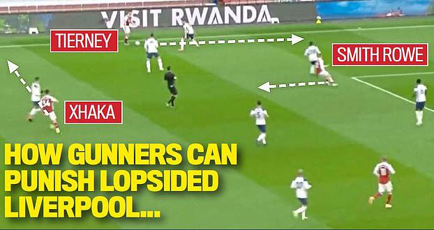 Arsenal, liverpool, arsenal đấu với liverpool, trực tiếp bóng đá, lịch thi đấu, arteta, klopp
