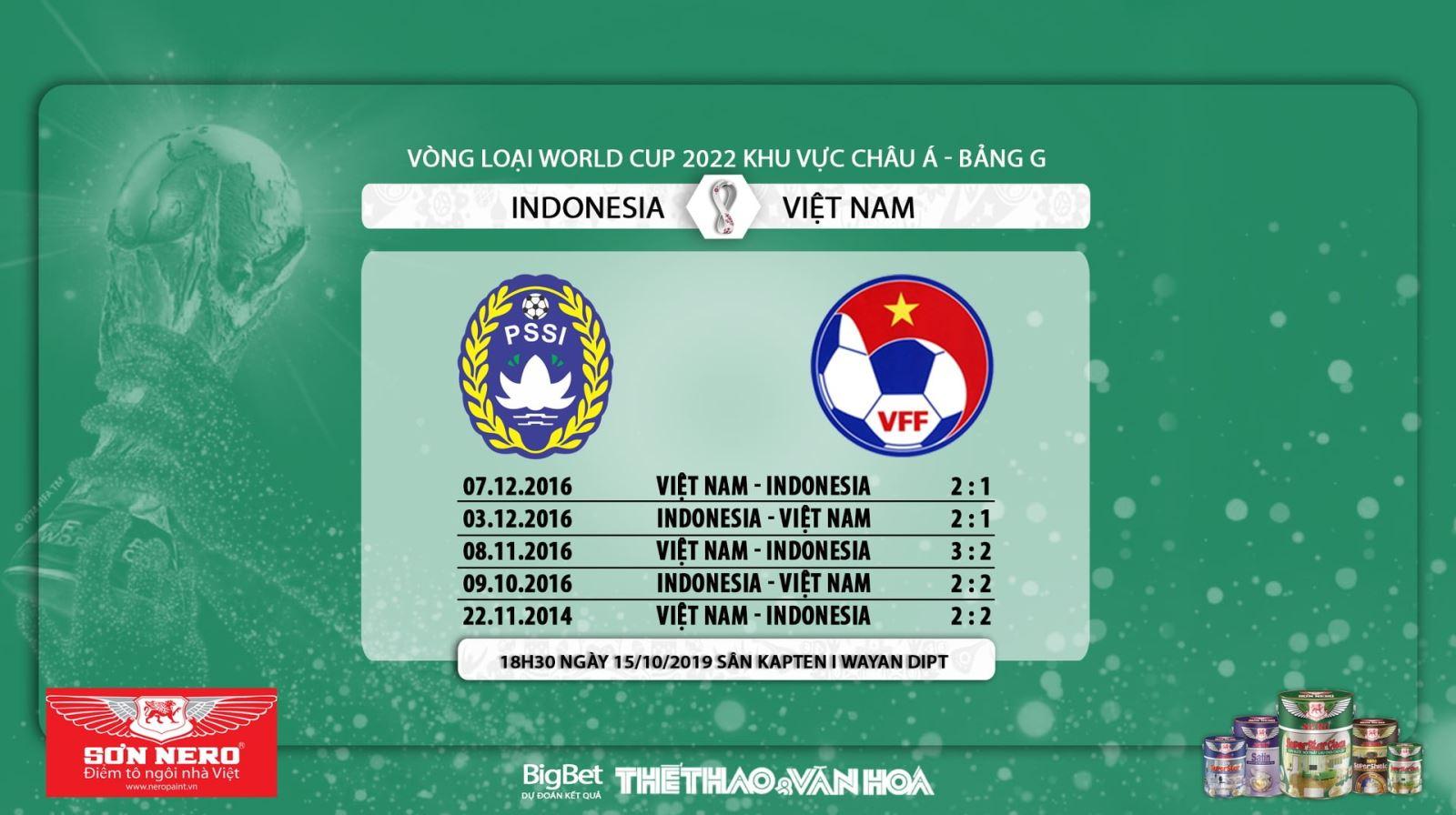 Indonesia đấu với Việt Nam, Việt Nam vs Indonesia, Vietnam vs Indo, Việt Nam đấu với Indonesia, Việt Nam và Indonesia, Indo vs VN, Viet Nam với Indo, Việt Nam gặp Indo, Việt Nam, Indonesia, Vietnam, VN, Indo