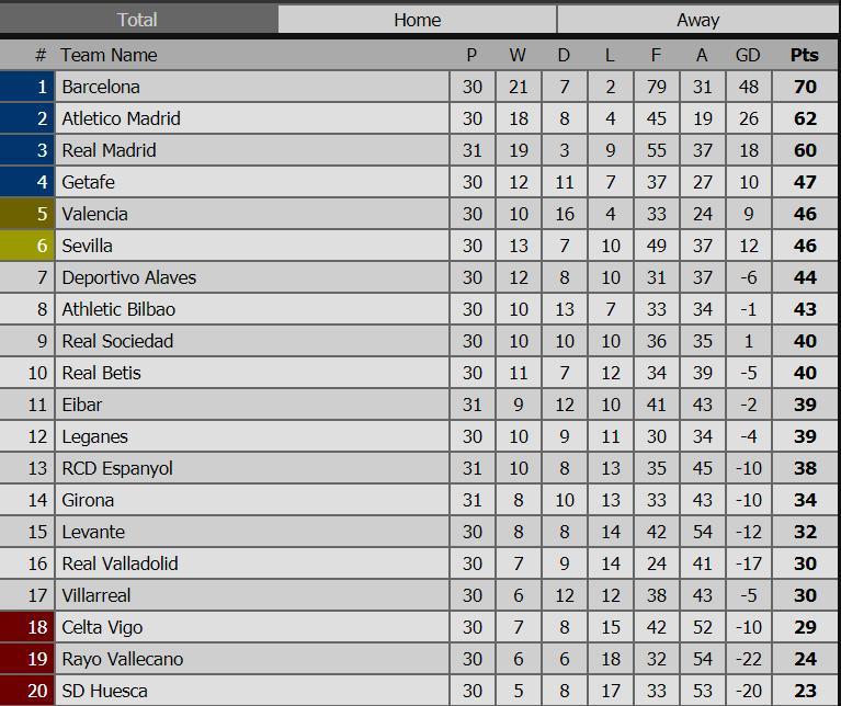 Real Madrid vs Eibar, trực tiếp Real Madrid vs Eibar, clip bàn thắng Real Madrid vs Eibar, karim benzema, benzema, lịch thi đấu, trực tiếp bóng đá
