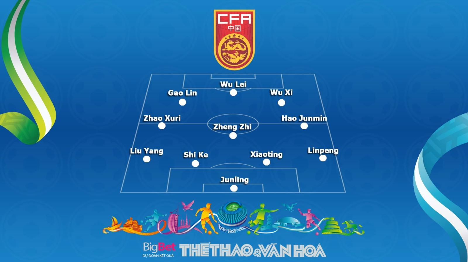 Thái Lan vs Trung Quốc, Thai Lan vs Trung Quoc, Thailand vs China, Trung Quốc vs Thái Lan, Thái Lan với Trung Quốc, Thái Lan đấu với Trung Quốc, Thái Lan gặp Trung Quốc, TL vs TQ, Thái Lan, Thai Lan, Thailand, Trung Quốc, Trung Quoc, China