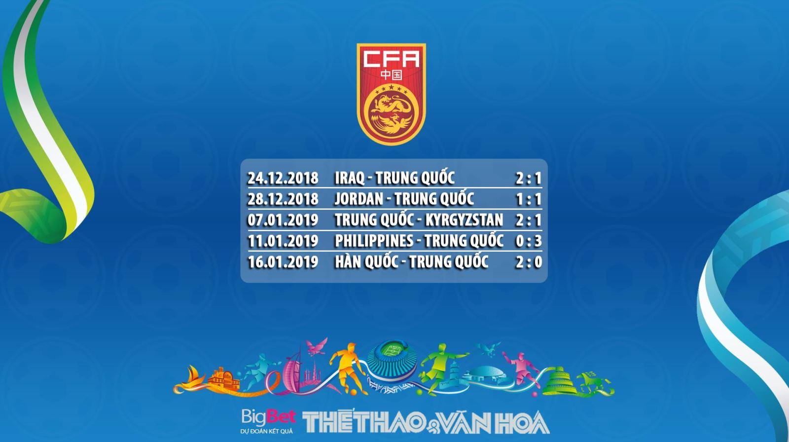 Trực tiếp Thái Lan vs Trung Quốc, truc tiep Thai Lan vs Trung Quoc, truc tiep Thailand vs China, trực tiếp Thái Lan với Trung Quốc, truc tiep Thai Lan voi Trung quoc, trực tiếp Thái Lan đấu với Trung Quốc, trực tiếp Thái Lan gặp Trung Quốc, trực tiếp Thái Lan, truc tiep Thai Lan, truc tiep bong da Thai Lan, trực tiếp bóng đá Thái Lan hôm nay