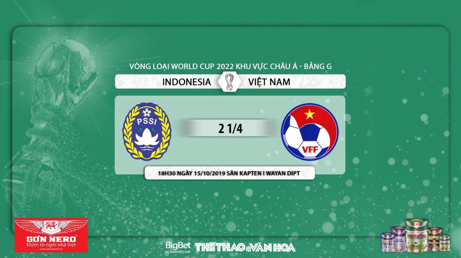 Indonesia vs Việt Nam, kèo bóng đá, Việt Nam, truc tiep bong da hôm nay, Việt Nam vs Indonesia, trực tiếp bóng đá, VTC1, VTC3, VTV6, VTV5, xem bóng đá trực tuyến