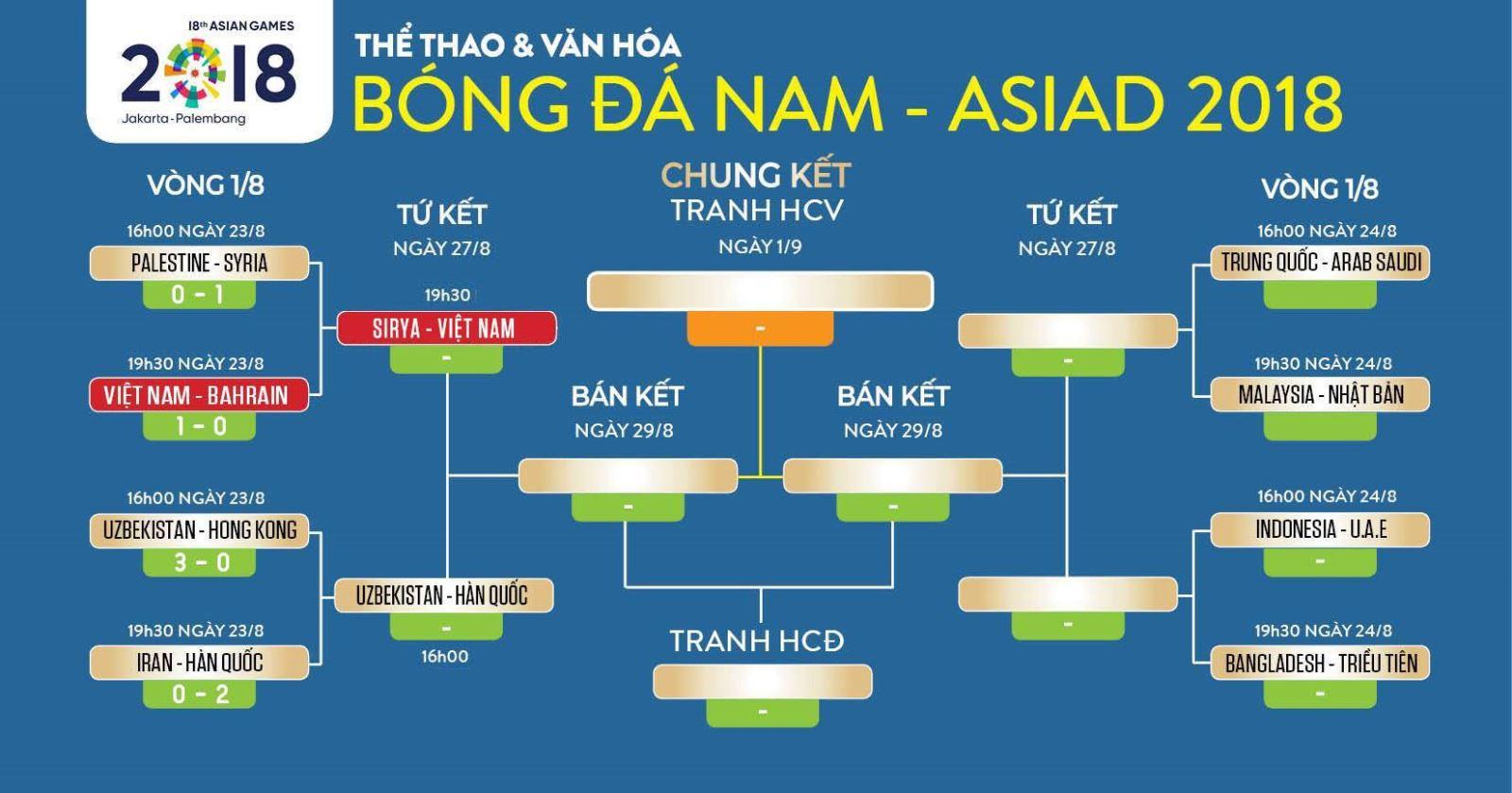 VTC3, VTC Now, Trực tiếp bóng đá, VTC3 trực tiếp, Xem VTC, Xem VTC3, Xem VTV6, Xem VOV, U23 Việt Nam, Nữ Việt Nam, Nữ Đài Loan, xem bóng đá trực tuyến, lịch thi đấu bóng đá Asiad 2018, trực tiếp bóng đá nữ
