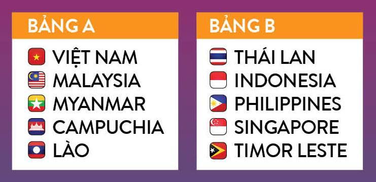 Lịch thi đấu AFF Cup 2018. Lịch trực tiếp AFF Cup. Xem trực tiếp đội tuyểnViệt Nam. Trực tiếp VTV6.