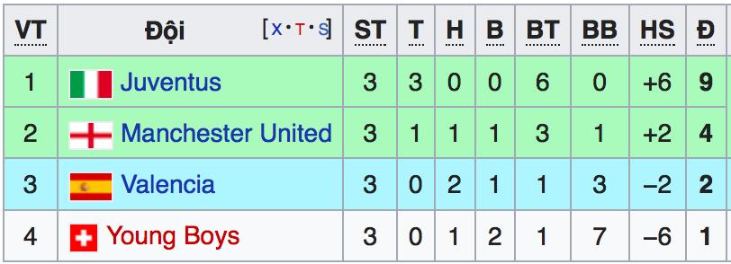Juventus vs MU. Trực tiếp bóng đá. Trực tiếp MU vs Juve. Lịch thi đấu Cúp C1