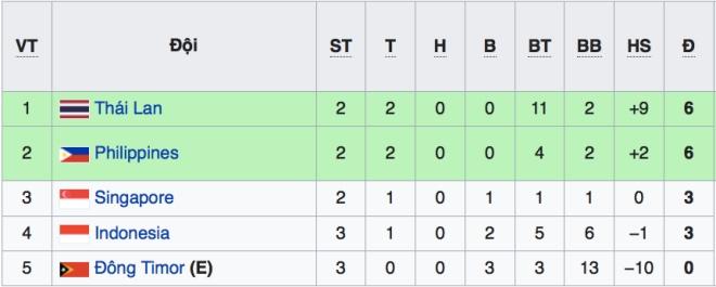 Truc tiep bong da Việt Nam vs Myanmar, trực tiếp Việt Nam vs Myanmar, nhận định Việt Nam vs Myanmar, soi kèo Việt Nam vs Myanmar, dự đoán bóng đá Việt Nam vs Myanmar
