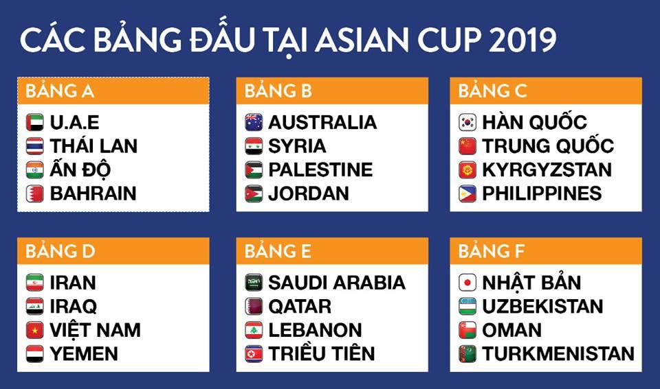 VTV6, truc tiep bong da, vtv6 trực tiếp bóng đá, truc tiep bong da vtv6, xem VTV6, lịch thi đấu bóng đá hôm nay, Việt Nam, bóng đá trực tuyến, UAE Bahrain, Asian Cup 2019