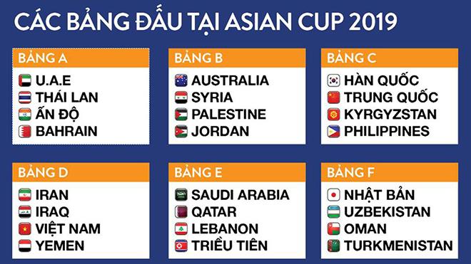 Lịch thi đấu Asian Cup 2019 24h. Lịch Asian Cup 2019 24h. Lịch thi đấu bóng đá hôm nay. VTV6