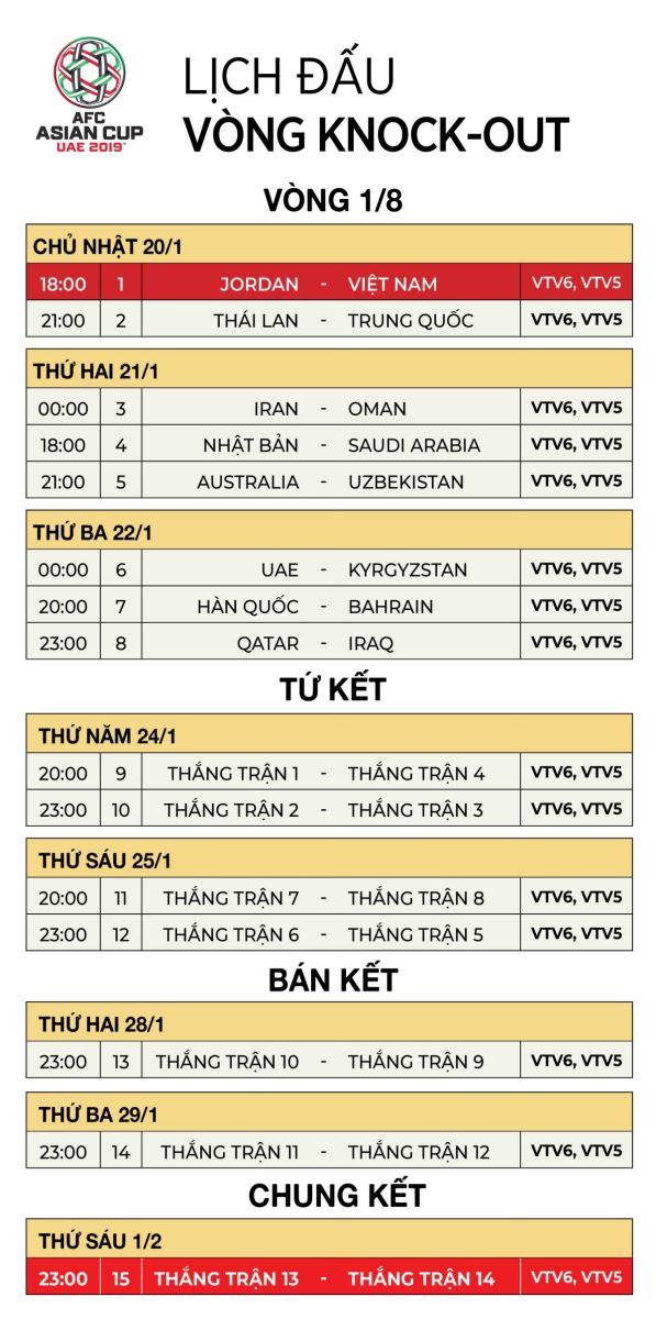 lịch thi đấu Asian Cup 2019 24h, lich thi dau bong da Asian Cup 2019, vtv6, trực tiếp bóng đá, truc tiep bong da vtv6, xem vtv6, vtv5, Việt Nam, Nhật Bản, Saudi Arabia