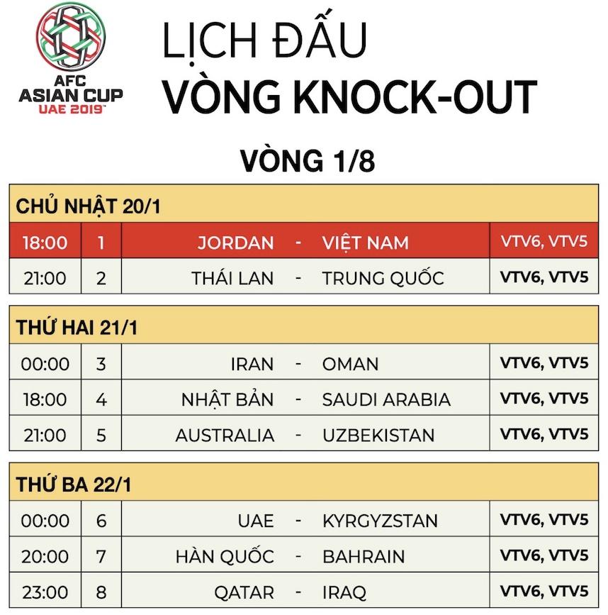 lich thi dau Asian Cup 2019, lịch thi đấu Asian Cup 2019 24h, lich thi dau bong da Asian 2019, bong da Asiad 2019, Việt Nam vs Jordan, vòng 1/8, VTV6, truc tiep bong da