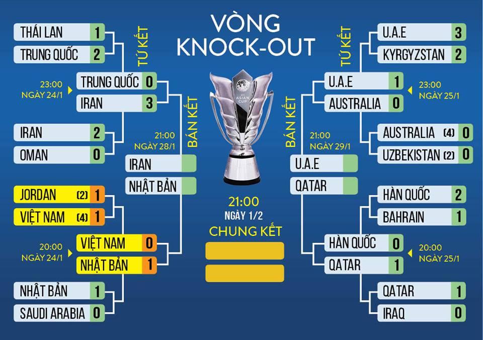 VTV6, trực tiếp bóng đá, kèo Iran vs Nhật Bản, soi kèo Iran vs Nhat Ban, kèo bóng đá, VTV5, Iran vs Nhật Bản, nhận định Iran đấu với Nhật Bản, dự đoán bóng đá, xem VTV6