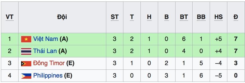 Lịch thi đấu U22 Đông Nam Á, lịch thi đấu U22 Đông Nam Á 2019, lich thi dau U22 Dong Nam A, U22 Việt Nam, U22 Việt Nam vs U22 Indonesia, U22 Đông Nam Á, bán kết U22, VTV6