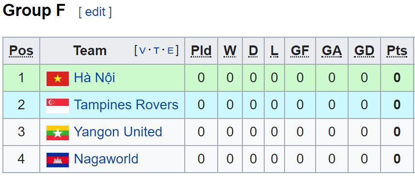 Lịch thi đấu bóng đá AFC Cup 2019, lich thi dau AFC Cup 2019, lich AFC Cup 2019, trực tiếp bóng đá, Hà Nội FC, Bình Dương, Hà Nội vs Naga World, Bình Dương vs Persija