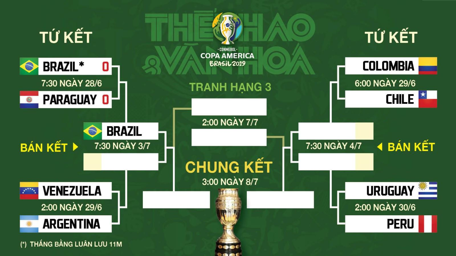 trực tiếp bóng đá, Argentina vs Venezuela truc tiep, Venezuela đấu với Argentina, Argentina, trực tiếp bóng đá hôm nay, truc tiep bong da, truc tiep Copa America 2019