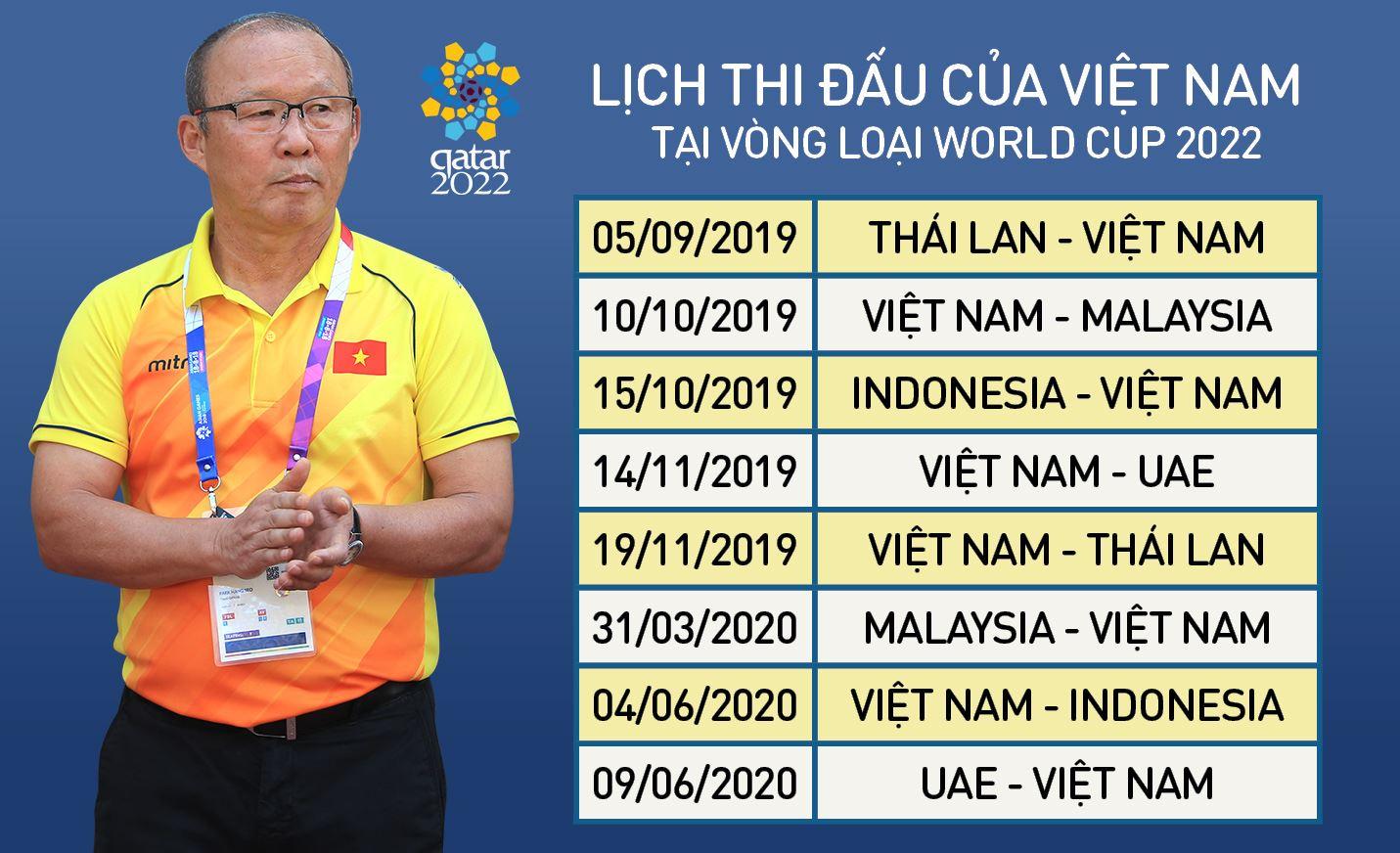 bóng đá, bóng đá Việt Nam, lịch thi đấu vòng loại World Cup 2022 châu Á, đội tuyển Việt Nam, bốc thăm WC 2022, Thái Lan vs Việt Nam, Việt Nam vs Thái Lan