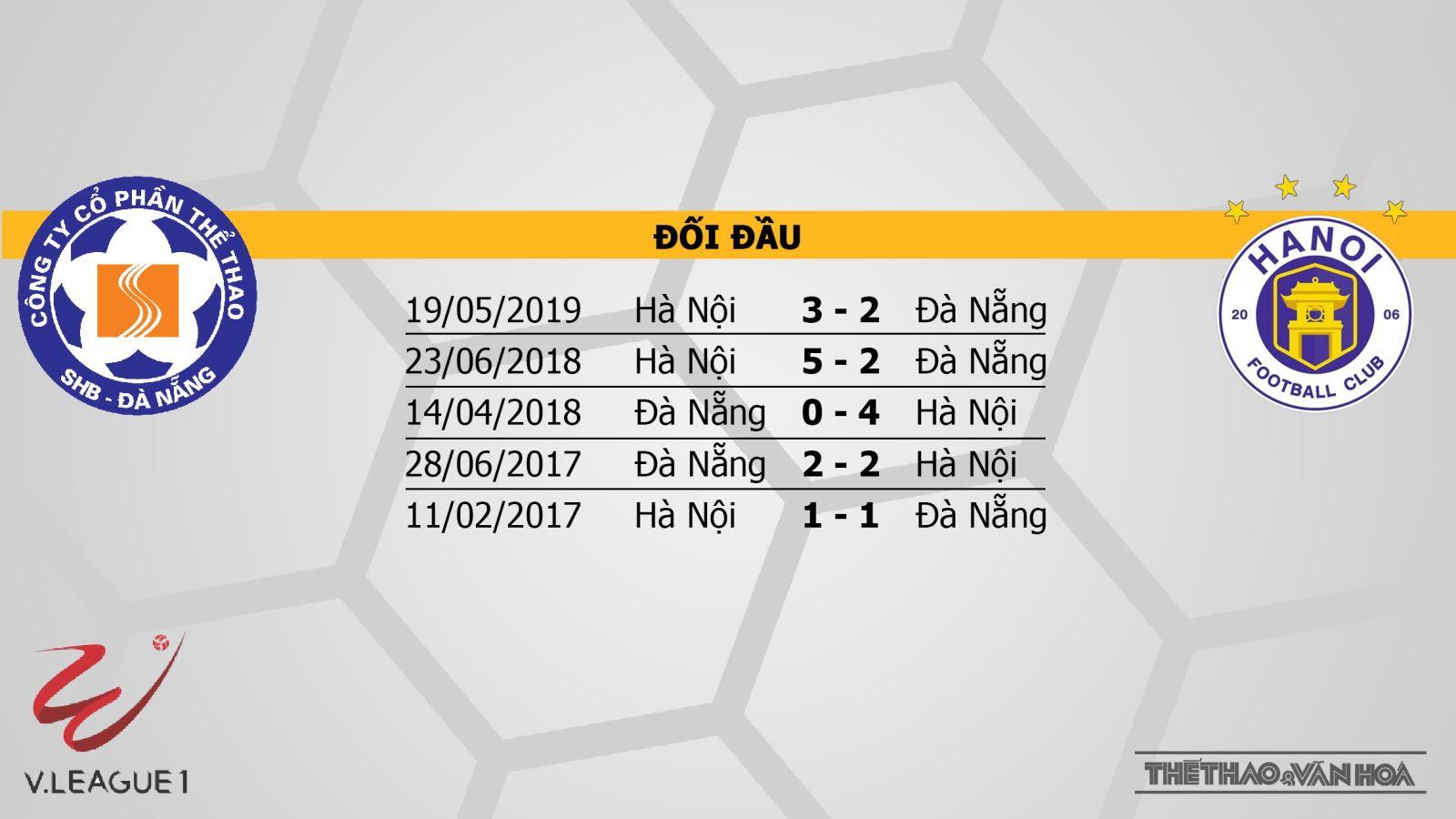 truc tiep bong da hôm nay, Đà Nẵng đấu với Hà Nội T&T, trực tiếp bóng đá, Đà Nẵng vs Hà Nội, V League, Hà Nội FC, VTV6, xem trực tuyến, bóng đá TV, BĐTV, FPT Play, TTTV