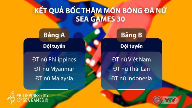 Bóng đá, bóng đá SEA Games, bóng đá nữ SEA Games, Việt Nam, Thái Lan, Indonesia, Philippines, Myanmar, Malaysia