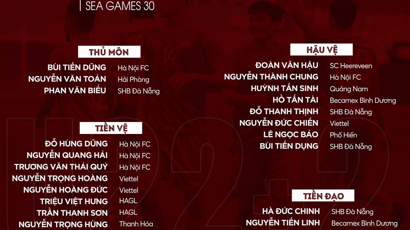 U22 Việt Nam, U22 VN, U23 Việt Nam, U23 VN, bóng đá Việt Nam, bong da Viet Nam, danh sách U22 Việt Nam, HLV Park Hang Seo, Quang Hải, Đoàn Văn Hậu