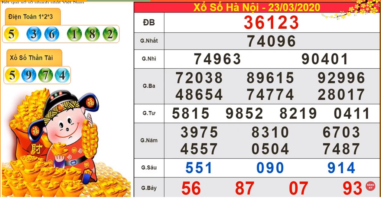 XSMB, XSMB thứ 2, XSMB 23/3, xổ số hôm nay, xổ số miền Bắc, kết quả xổ số miền Bắc, kết quả xổ số, xổ số kiến thiết, KQXS, SXMB, XSMB XSMN kết quả xổ số hôm nay miền Bắc