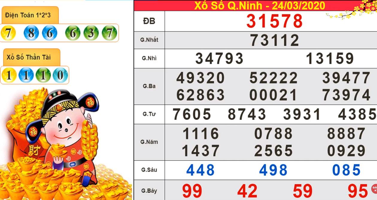 xổ số hôm nay, XSMB, XSMB thứ 3, XSMB 24/3, xổ số miền Bắc, kết quả xổ số miền Bắc, kết quả xổ số, xổ số kiến thiết, KQXS, SXMB, XSMB XSMN kết quả xổ số hôm nay miền Bắc