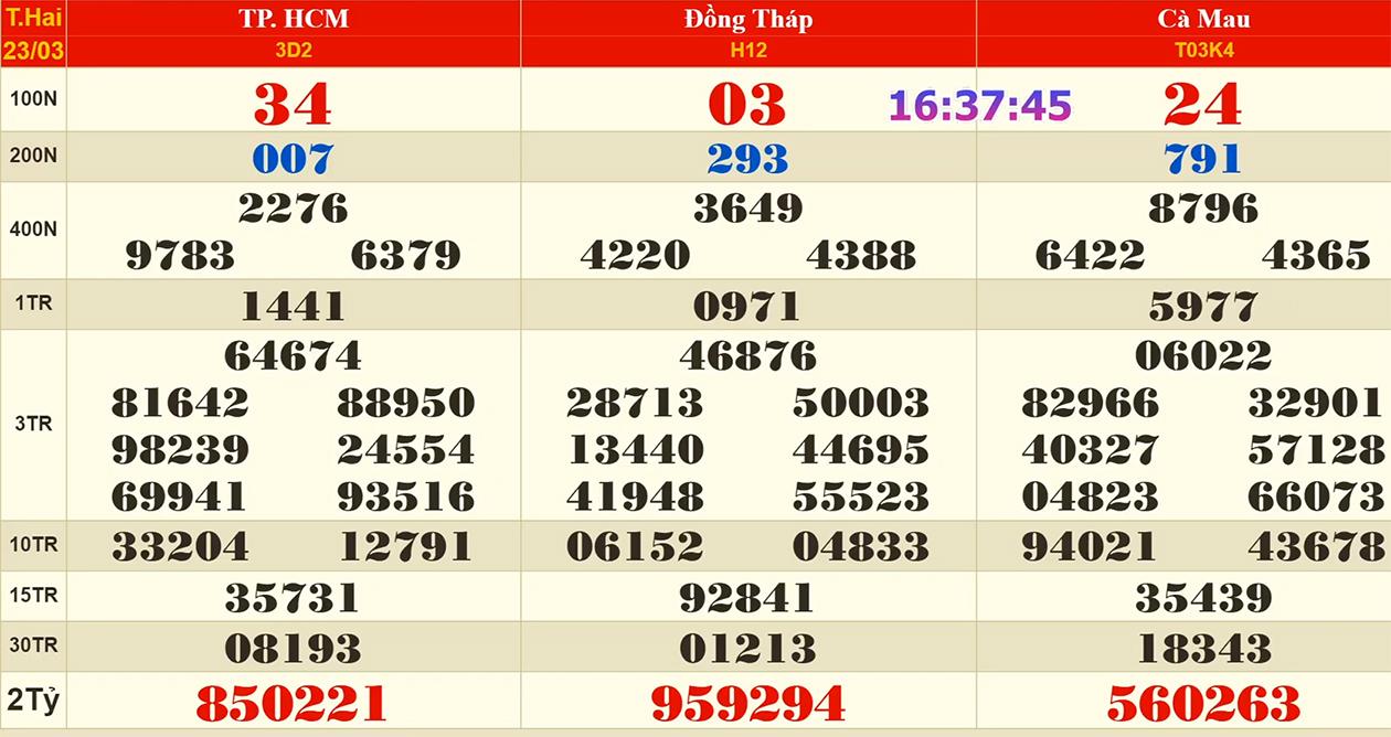 xổ số hôm nay, XSMN thứ 2, xổ số miền Nam, kết quả xổ số, XSMB XSMN kết quả XSMN 23/3, XSMN, SXMN, xổ số TPHCM, xổ số Đồng Tháp, xổ số Cà Mau, XSHCM, XSDT, XSCM, KQXS
