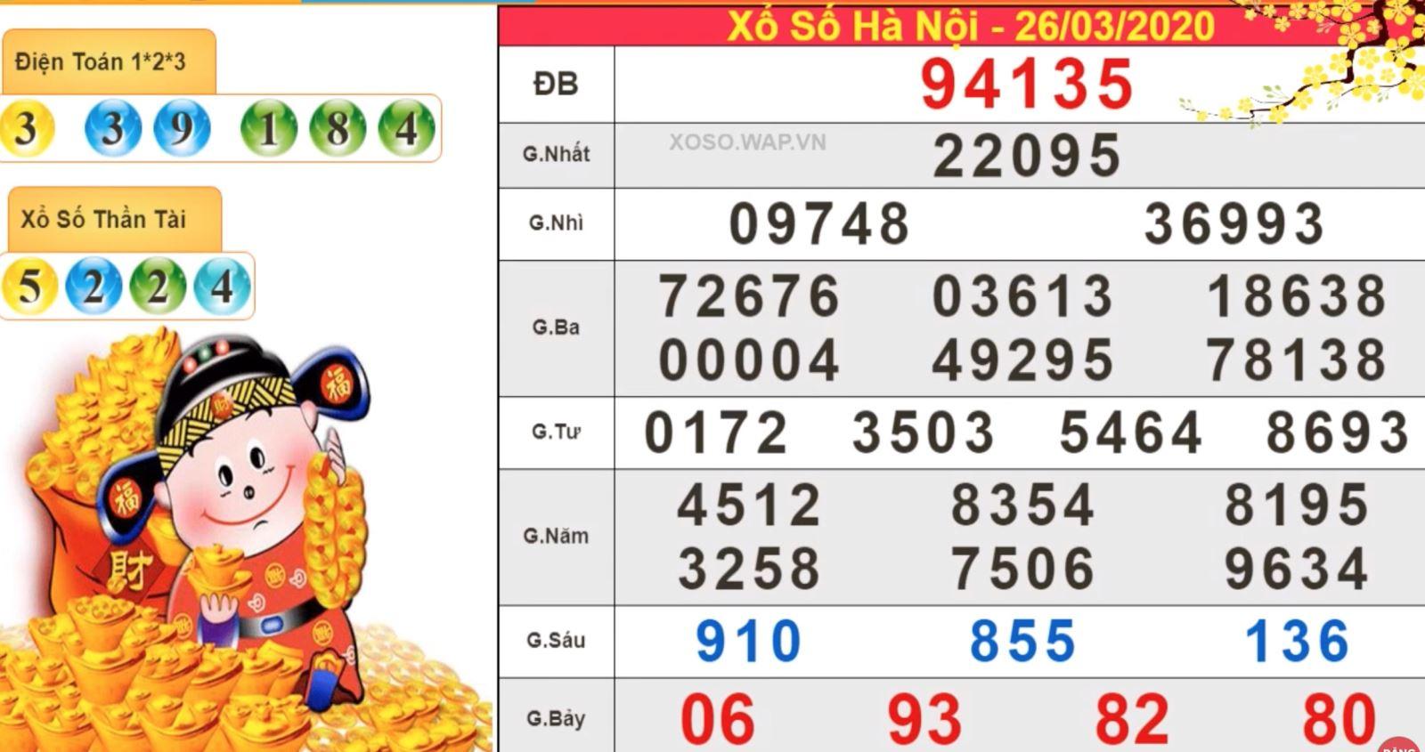 XSMB, SXMB, XS miền Bắc, KQXSMB, KQXS Miền Bắc, xổ số miền Bắc, xổ số miền Bắc hôm nay, kết quả xổ số miền Bắc, kết quả xổ số miền Bắc hôm nay, trực tiếp xổ số miền Bắc , trực tiếp XSMB, xem xổ số miền Bắc, xem kết quả xổ số miền Bắc, XSMB kết quả xổ số, xo so mien Bac, XSMB XSMN kết quả xổ số hôm nay miền Bắc, xổ số kiến thiết miền Bắc, sổ xố miền Bắc.