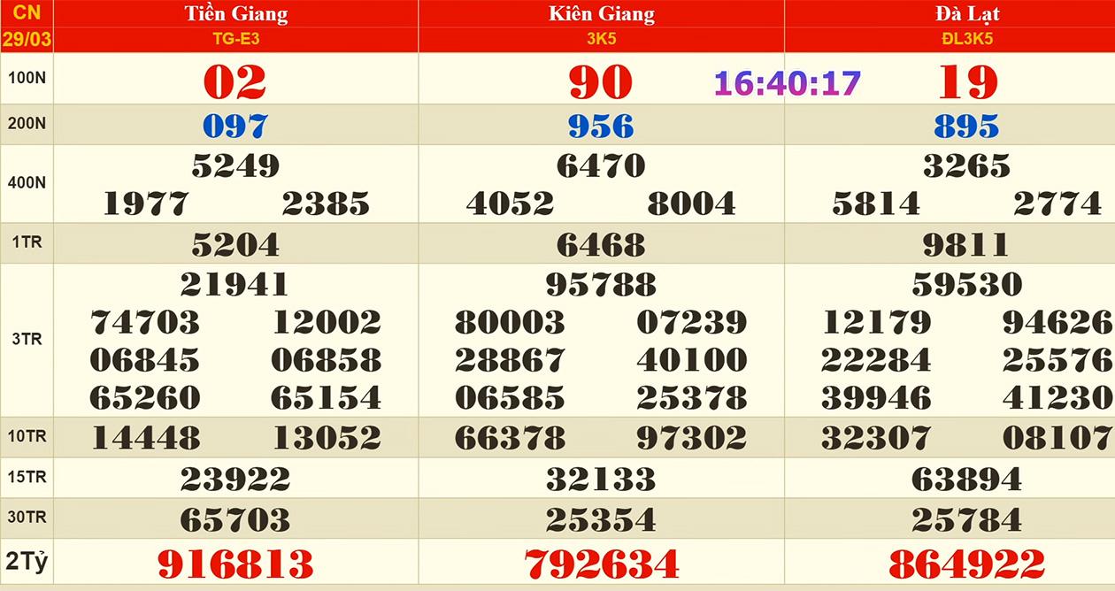 xổ số hôm nay, xs hôm nay, kết quả xổ số miền Nam, xổ số ngày 29 tháng 3, xổ số miền Nam, KQXS, XSMN, XSMN thứ 7, SXMN, xổ số Tiền Giang, xổ số Kiên Giang, xổ số Đà Lạt